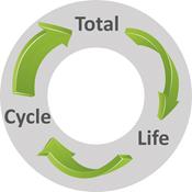 Lebenszyklus_STG_BEIKIRCH